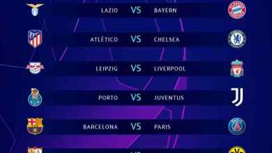 Photo of #UCLdraw: Neymar returns to Nou Camp, Costa's Atletico face Chelsea in last 16