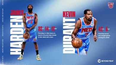 Photo of Harden-Durant combination begins for the Nets; NBA Round-up