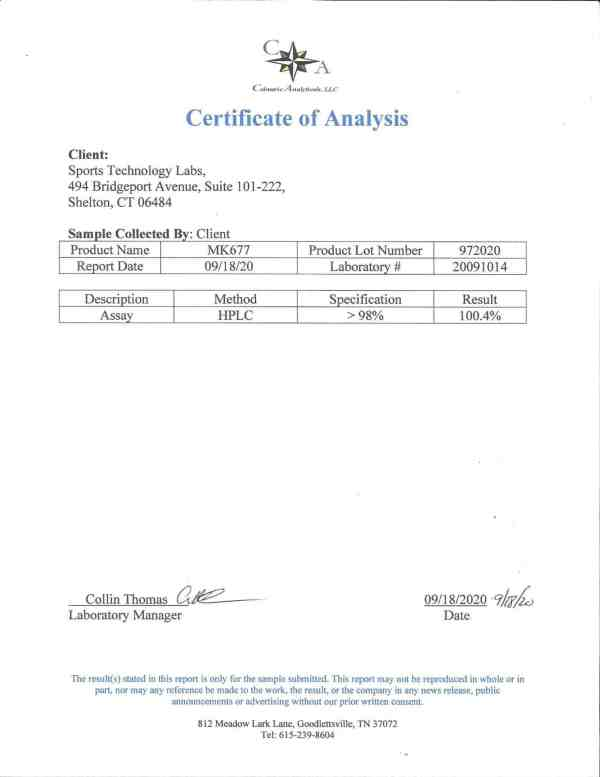 mk677 certificate of analysis
