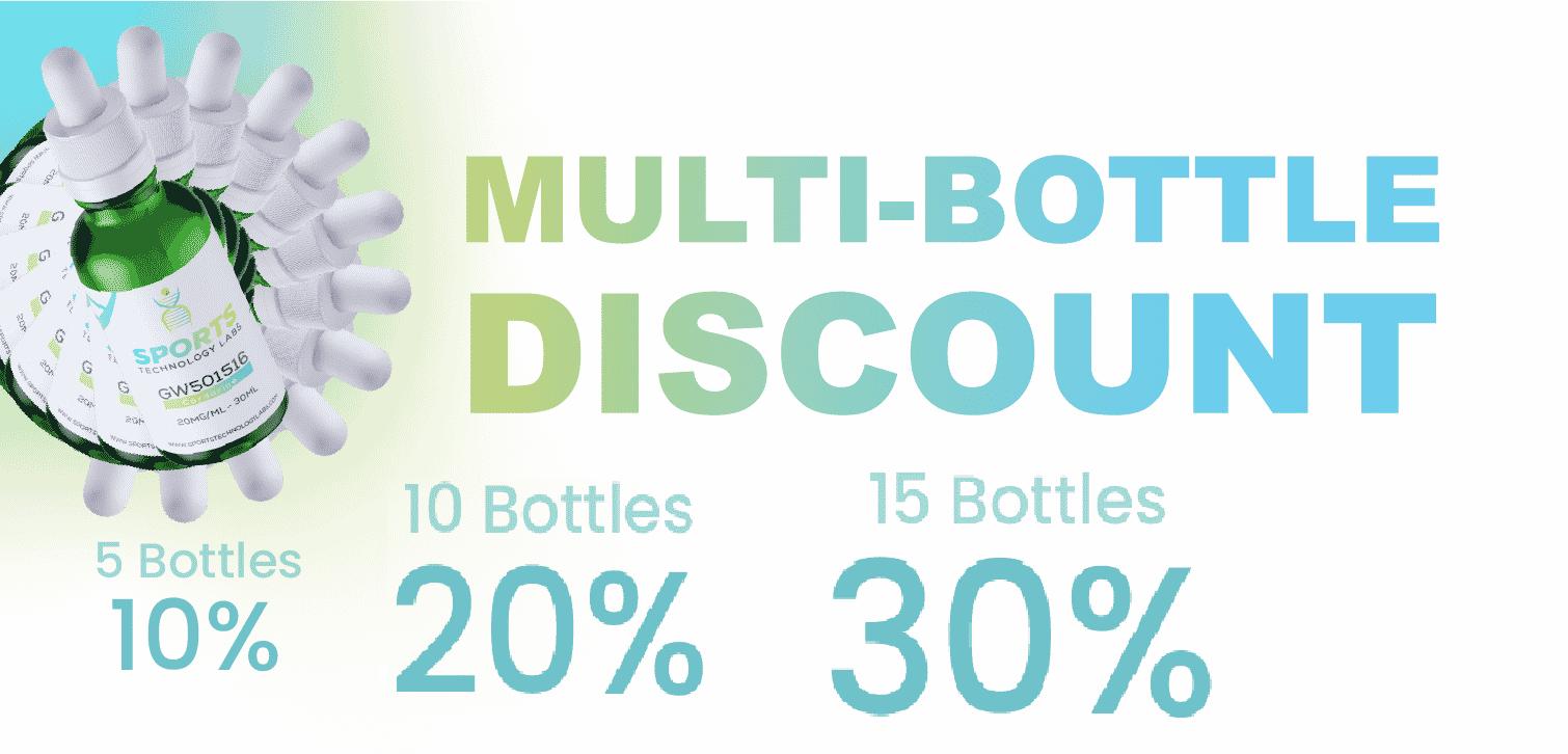 Multi bottle bulk discount wholesale sarms