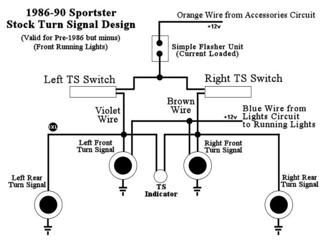 motorcycle turn signal wiring diagram  mercury marine