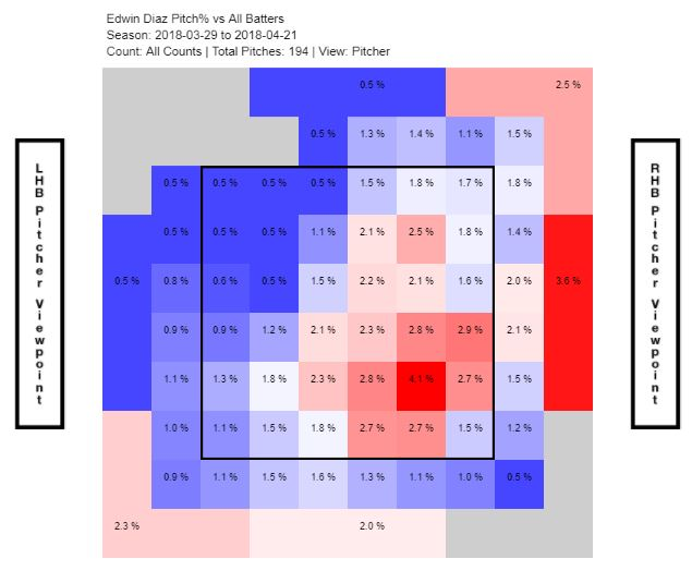 diaz heatmap April 2018