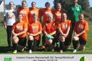 1. FC Greiz –  SG Mühltroff/Tanna 9:2 (4:0)