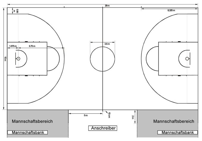 FIBA Basketball Court Dimensions and Diagram