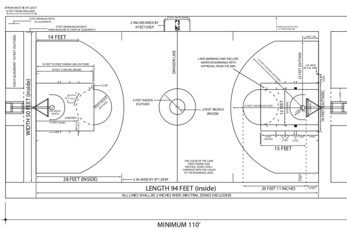 NBA court dimensions diagram