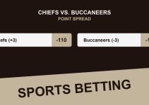 How Sports Betting Works - Basics, Odds &Amp; Payouts