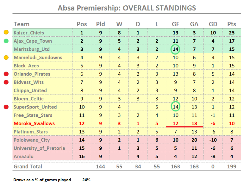 Psl  Points Standings