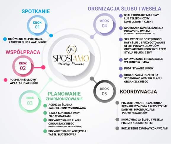 praca_konsultant slubny