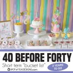 40 Before Forty | An update with 3 years to go