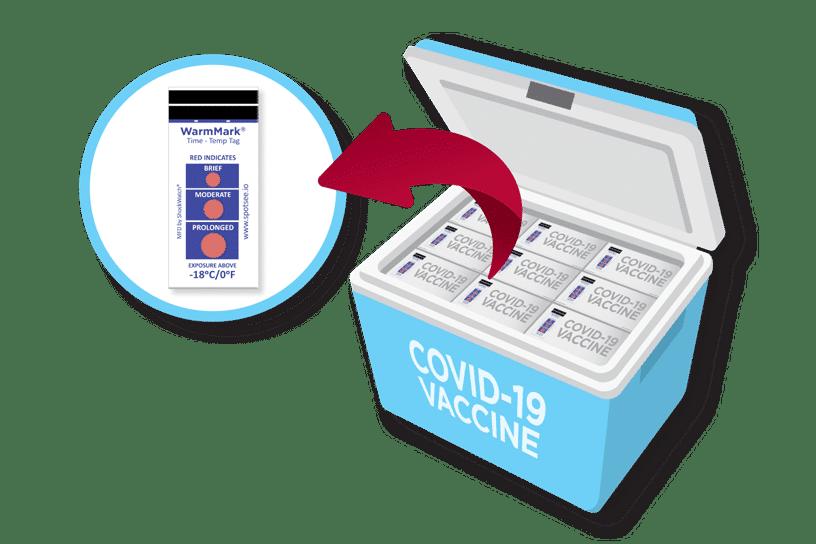 COVID-19 Vaccine Monitoring