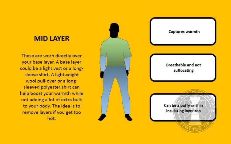 Layering (5)