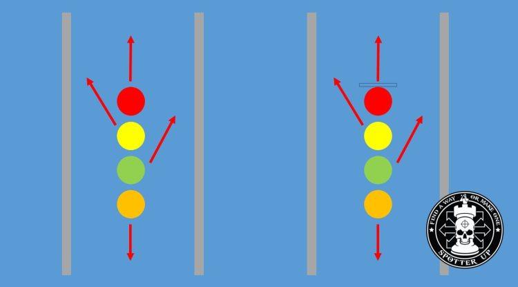 linear-movement-4