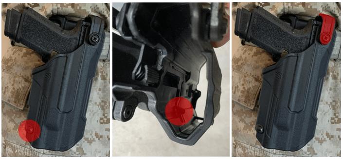 Les 3 niveaux de rétention du holster Blackhawk choisi : de G à D, par friction (réglable par vis), par rétention mécanique interne, et par condamnation des possibilités de sortie (image spotterup.com).