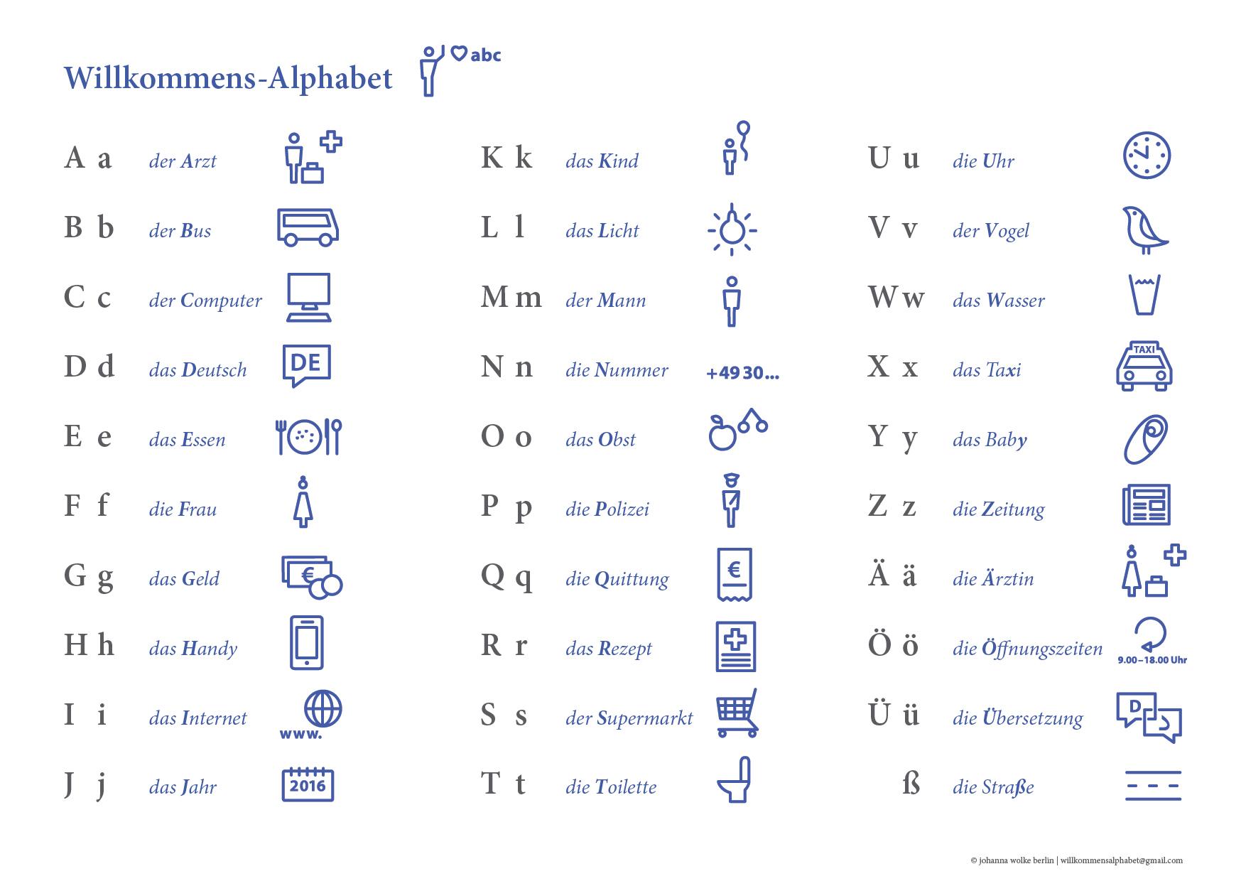 Neues Willkommens Alphabet Mit Alltags Piktogrammen DaF