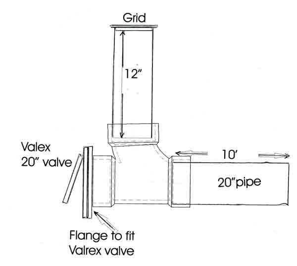 pipe-gatedrawing