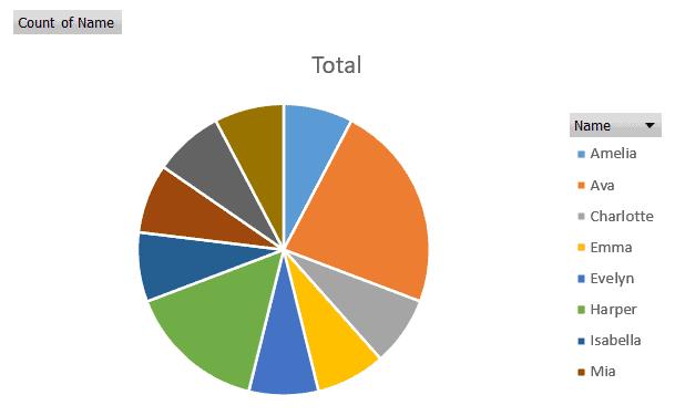 one-column pie chart free template