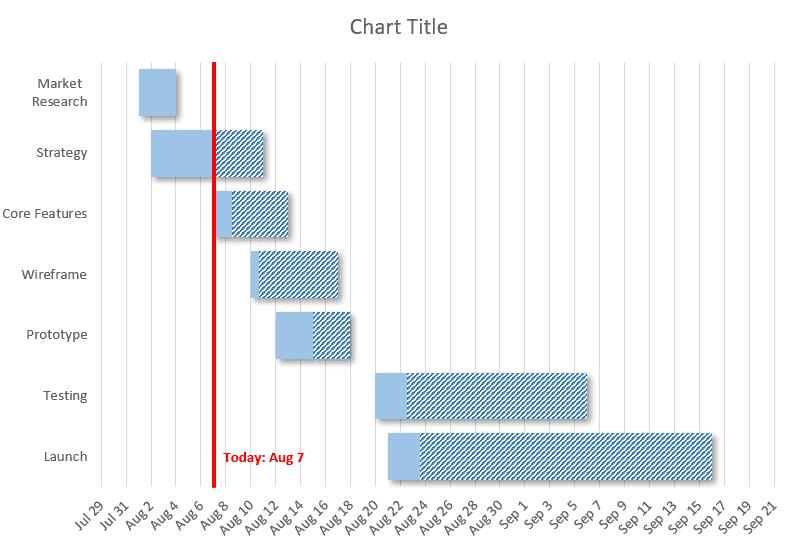 Gantt chart 3