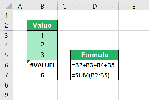 How To Fix The Excel Errors Value Ref And Name Easily