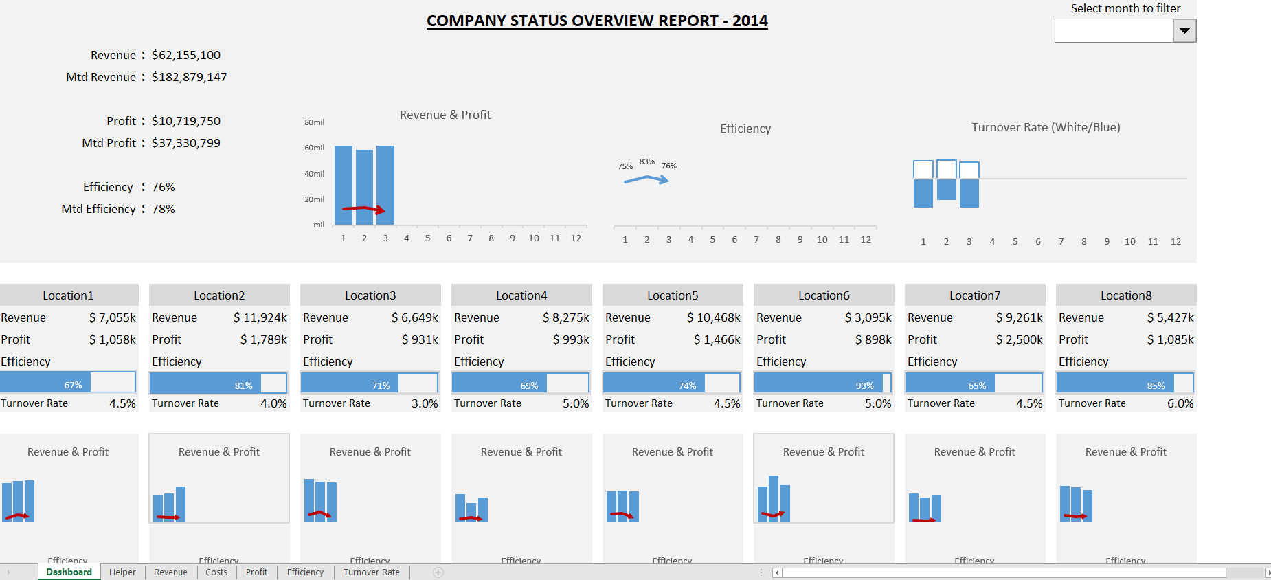 The 7 Best Excel Dashboard Templates Free Paid 2019