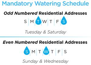 wateringscheduleresidential