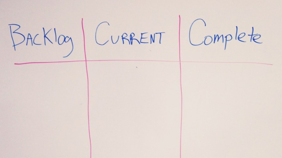 Basic Kanban board for your office