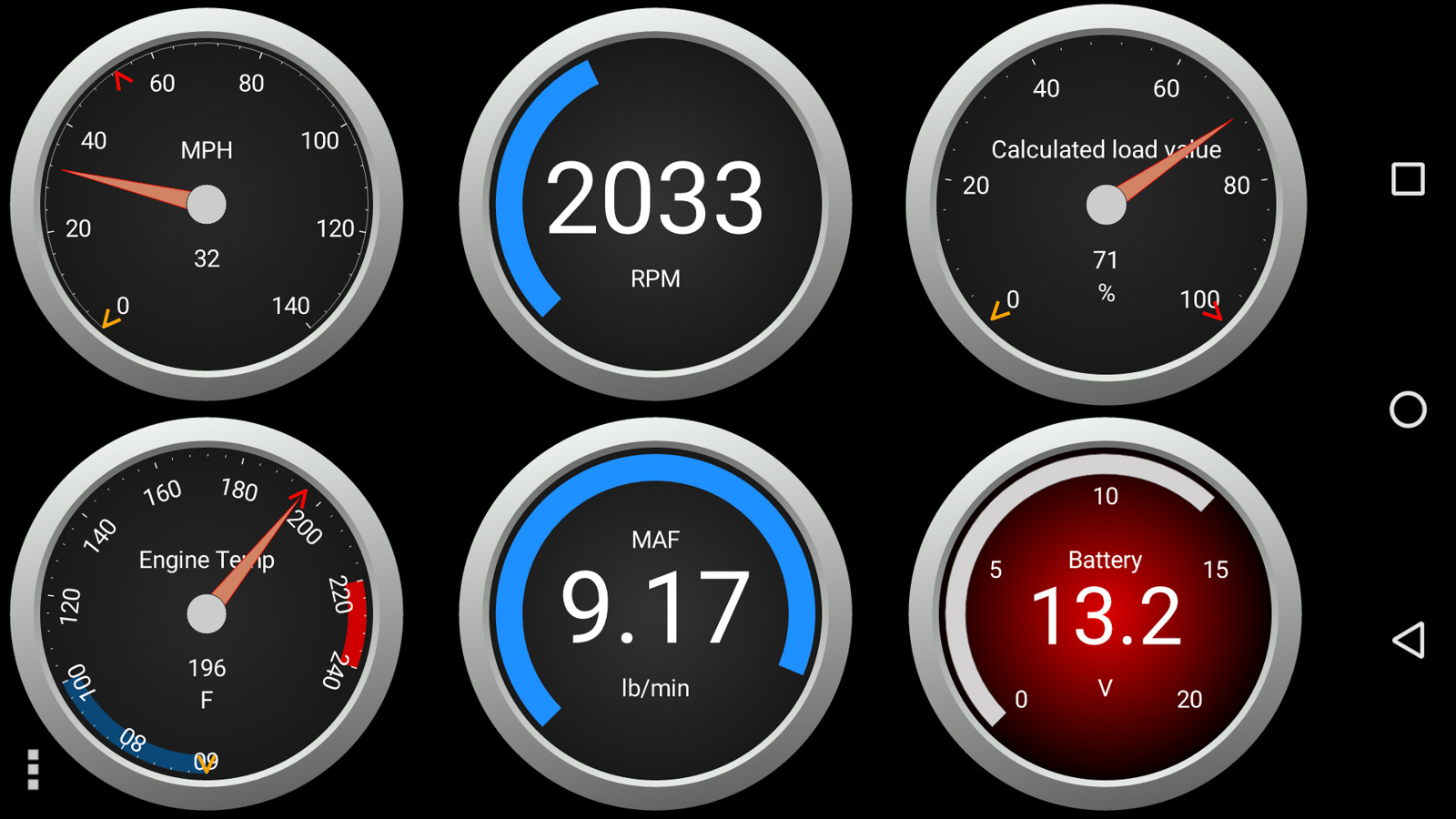 OBD Fusion had the clearest gauges. They don't try to mimic real-life gauges. Instead they use the phone display well.