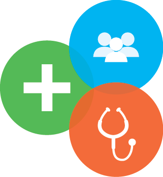 ACO care delivery model for employers