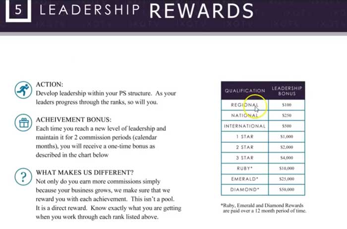 Ixqtv reviews-Leadership-rewards