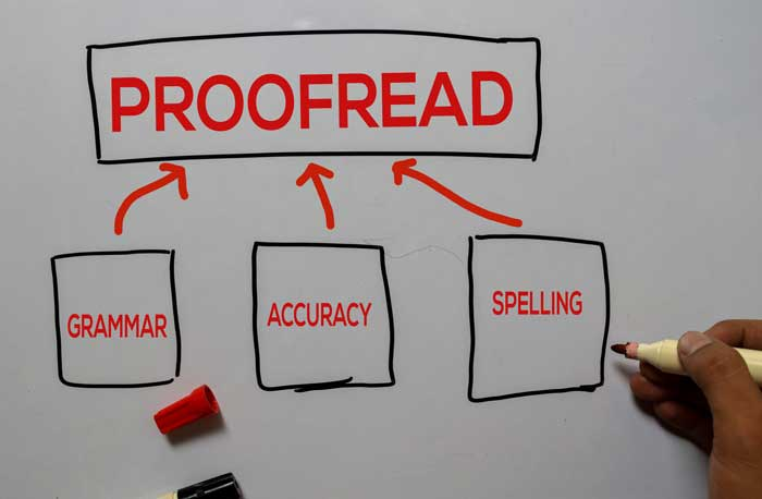 Proofreading-Quiz