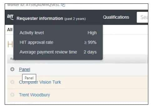 how to make $50 a day on mturk-Requester