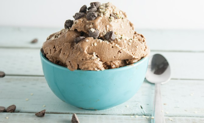 Mint-Chocolate Ice Cream