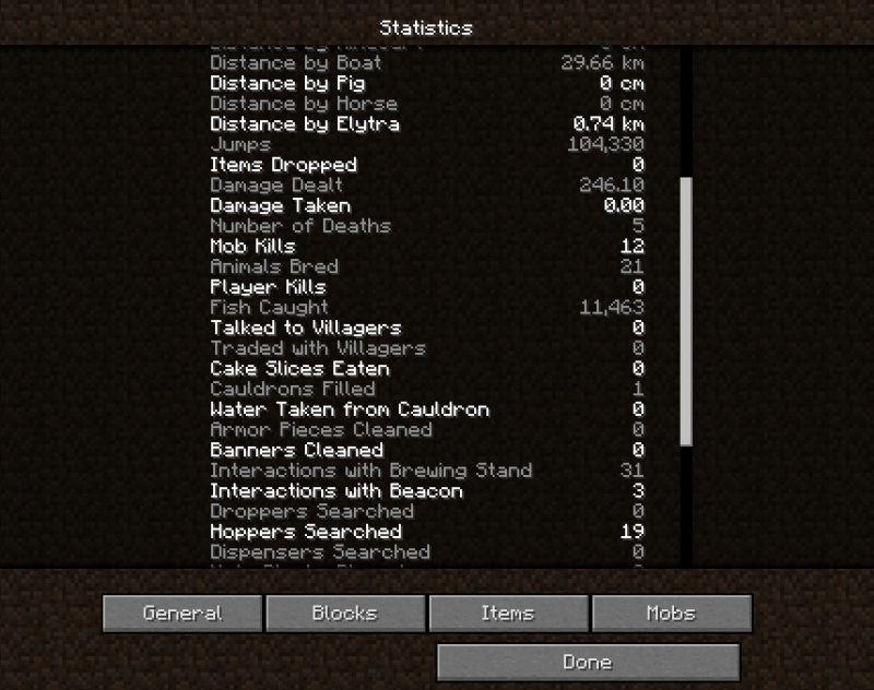 My stats for this Minecraft server