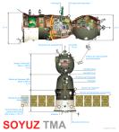 Soyuz TMA - Diagrama (ESA)