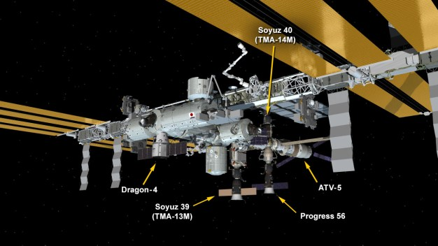 Situación de la Soyuz TMA-14M en la EEI. Ilustración: NASA.