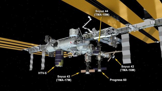 Situación de la Soyuz TMA-18M en la EEI. Ilustración: NASA.