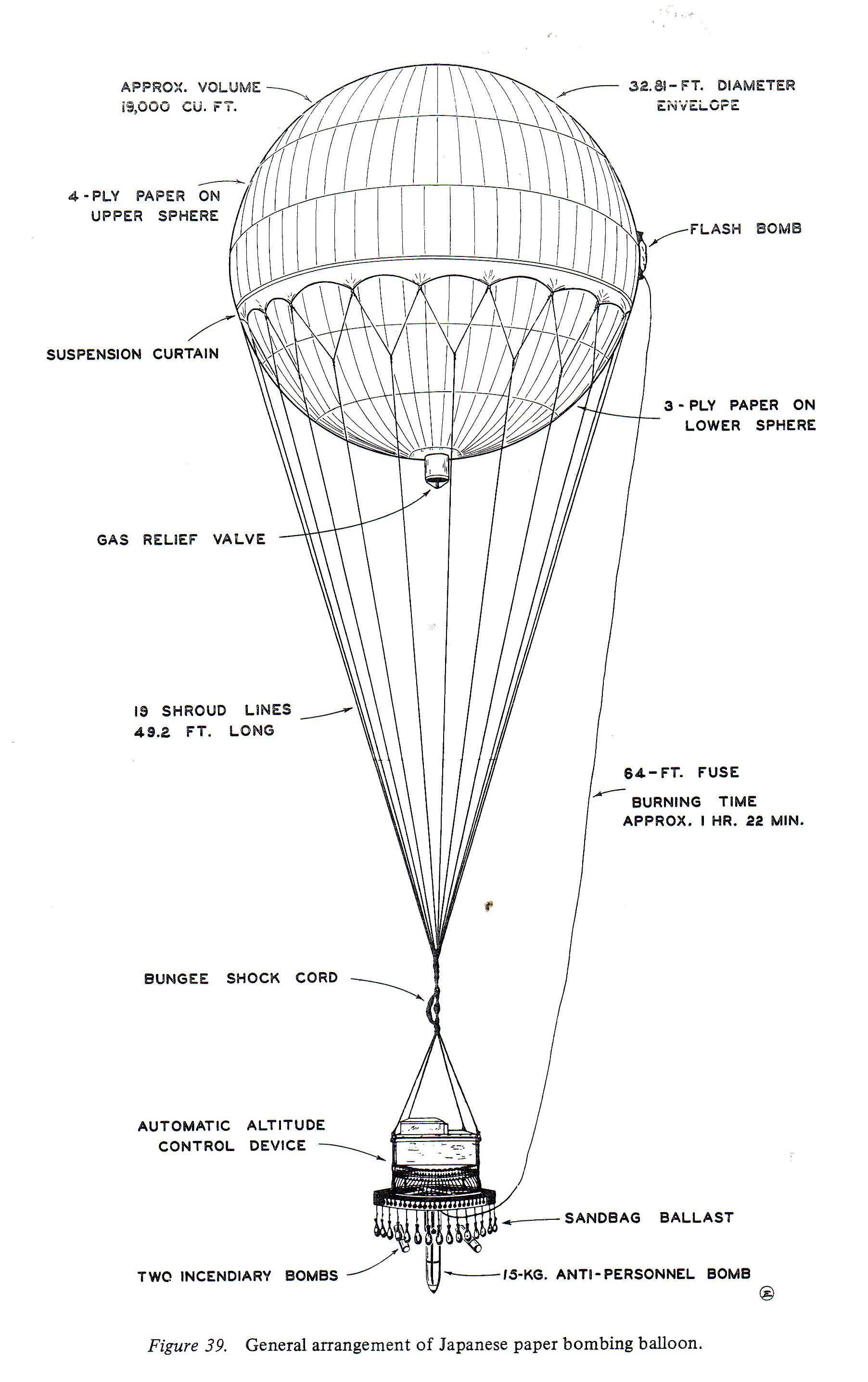 Balloons Of Wwii Spydersden