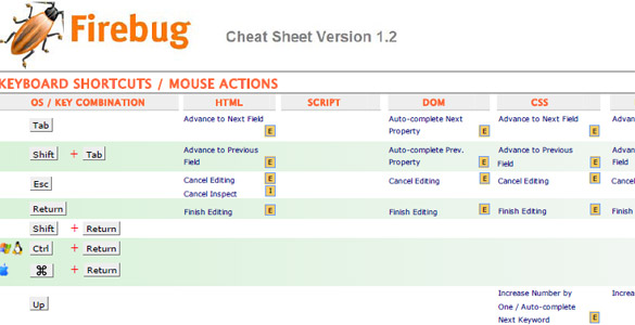 Firebug Cheat Sheet