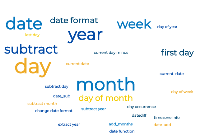 Hive Date Functions