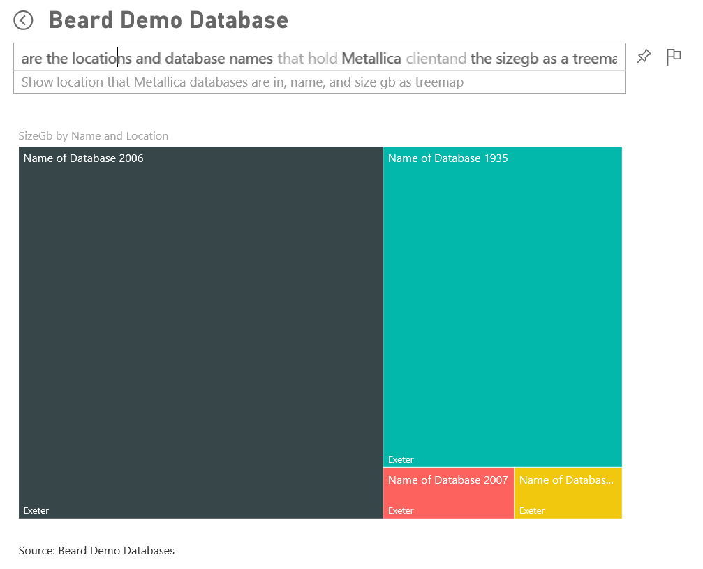 databases | SQL DBA with A Beard