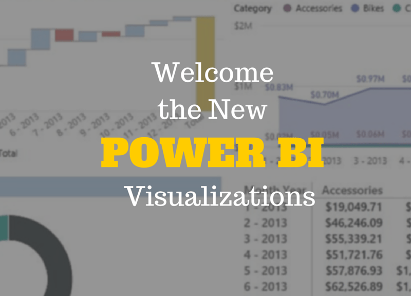 Welcome the new Power BI visualizations