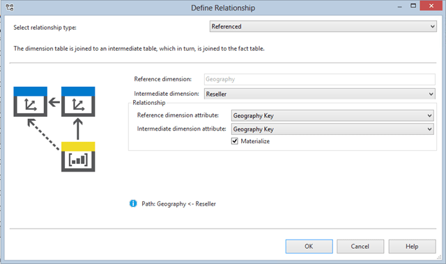 Gotchas With Referenced Dimensions | Data and Analytics with