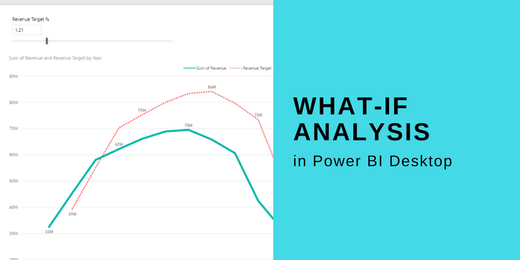 What-If Analysis in Power BI Desktop | Data and Analytics with