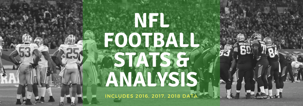 NFL Football Player Stats & Analysis 2018 is now available
