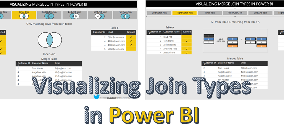 Visualizing Joins in Power BI using Venn diagrams and Join Diagrams