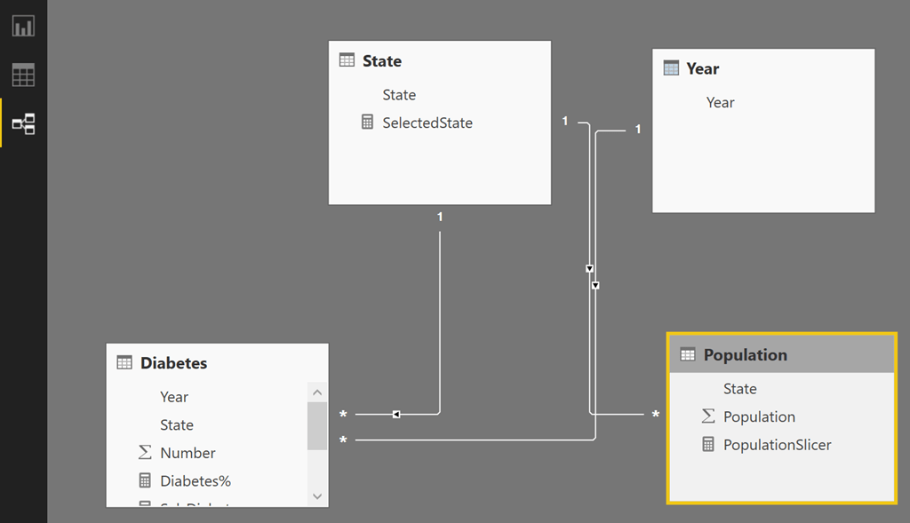 Highlighting Scatter Charts in Power BI using DAX – Some