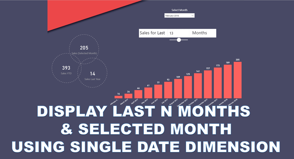 Display Last N Months & Selected Month using Single Date