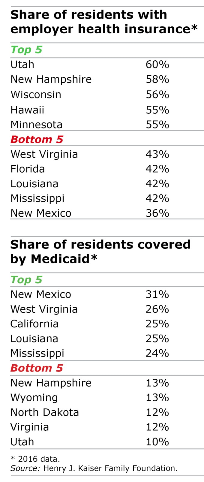 How Do You Apply For Medicaid In New Mexico   Astar Tutorial