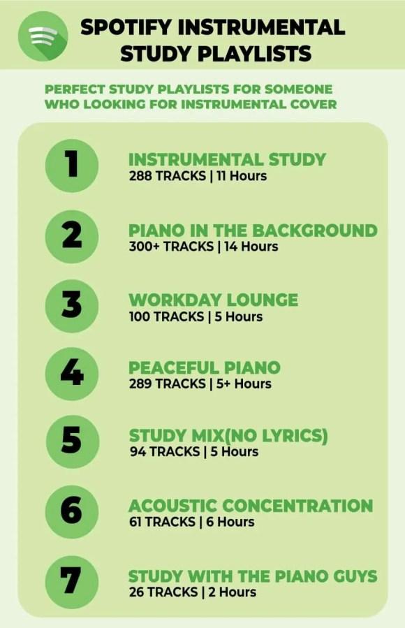 spotify-instrumental-study-music