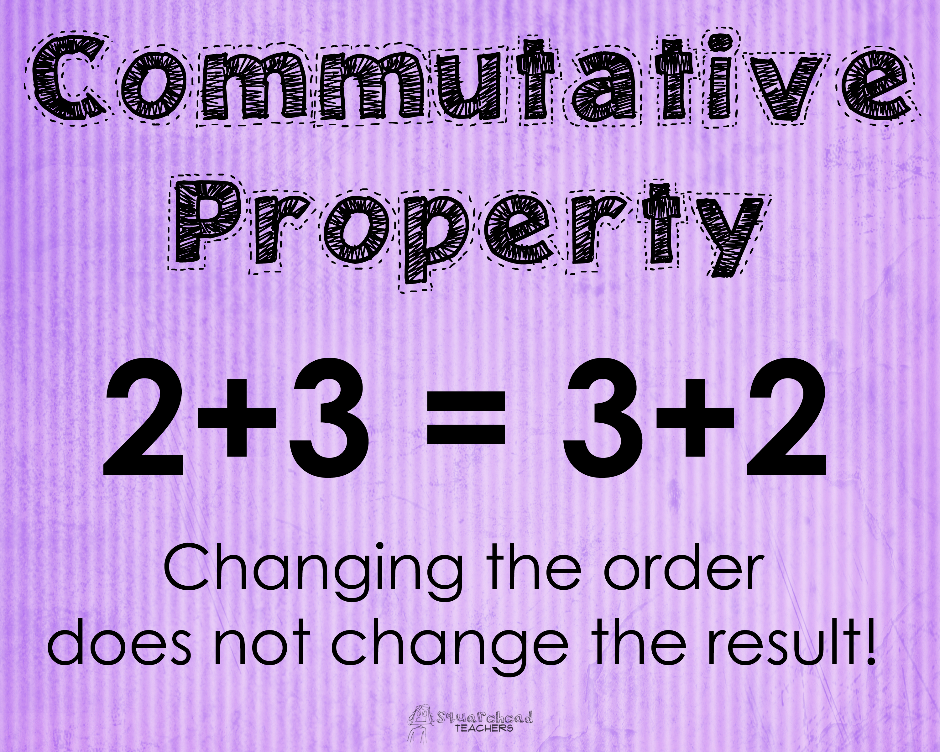 Commutative Property Math Poster