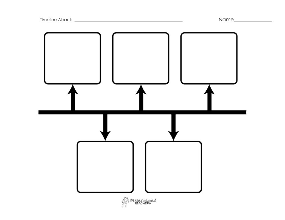 Simple Timeline Template. Project Timeline Sample Timeline
